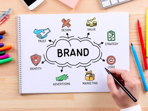 Branding companies and how to find them